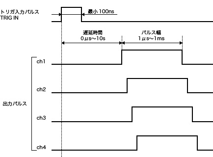 T3593-01_hakei